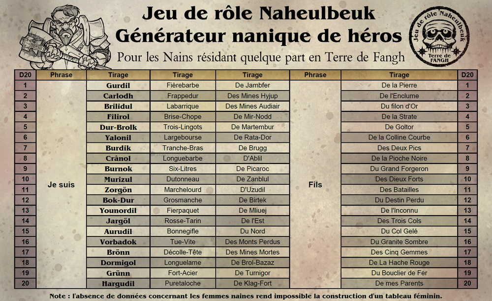 Générateurs de noms fun TGN-nains-screen